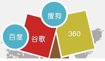 网站SEO优化的四个阶段(附快速排名案例)