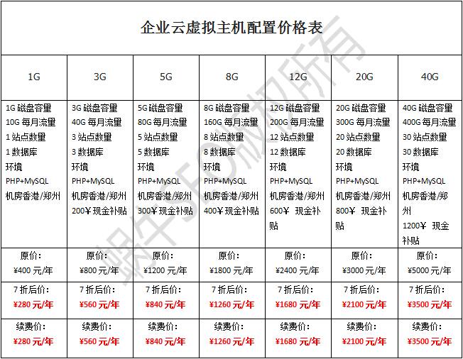 恒创香港虚拟主机企业云主机配置价格表