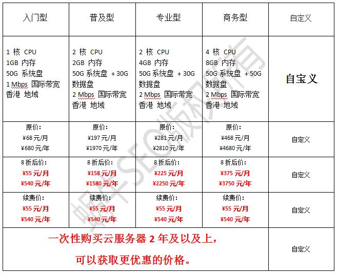 香港恒创科技云服务器8折特惠