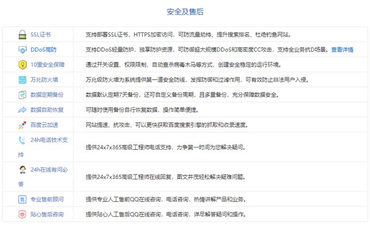 西部数码独立IP网站空间独享版安全及售后