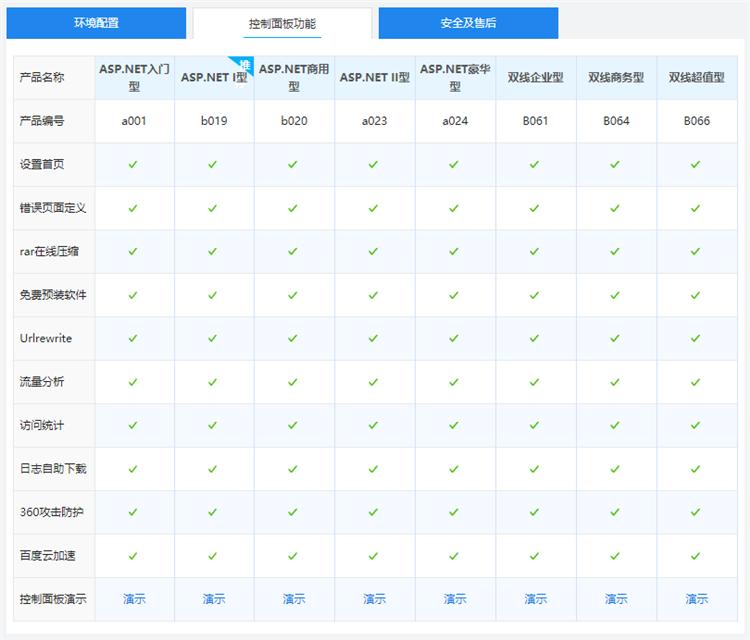 国内双线/BGP机房ASP.NET虚拟主机|西部数码ASP.NET网站空间面板