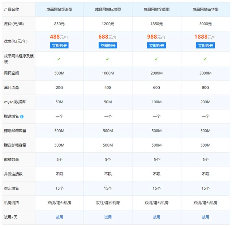 西部数码带网站程序虚拟主机配置价格表
