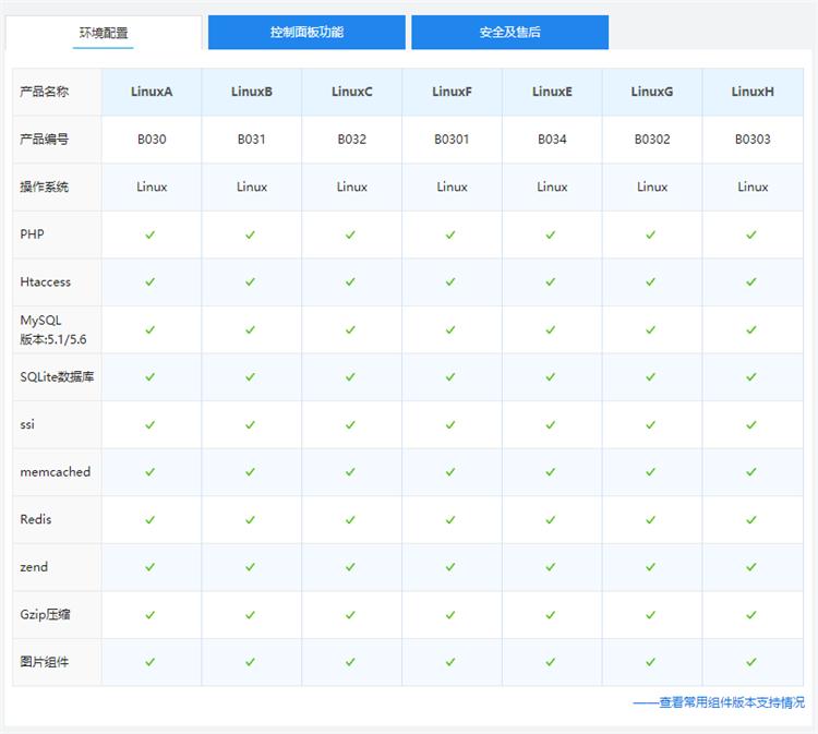 西部数码国内双线/BGP机房linux网站空间环境