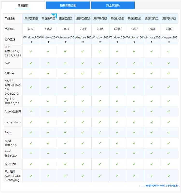西部数码分布式集群网站空间环境