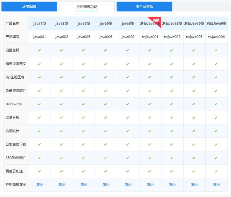 西部数码国内双线/BGP机房java虚拟主机面板