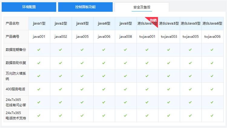 西部数码国内双线/BGP机房java虚拟主机售后