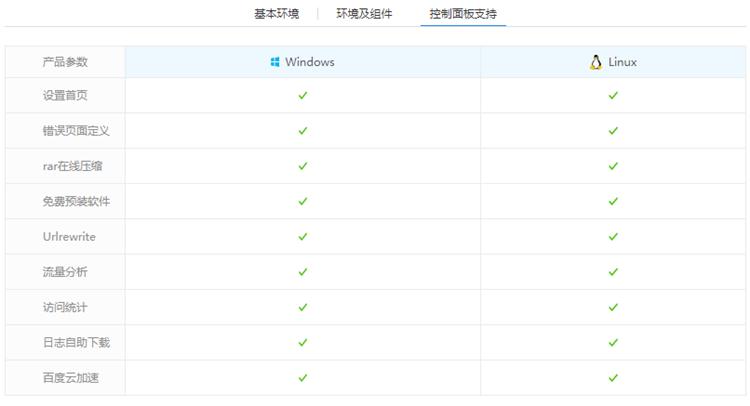 西部数码独立IP网站空间独享版面板