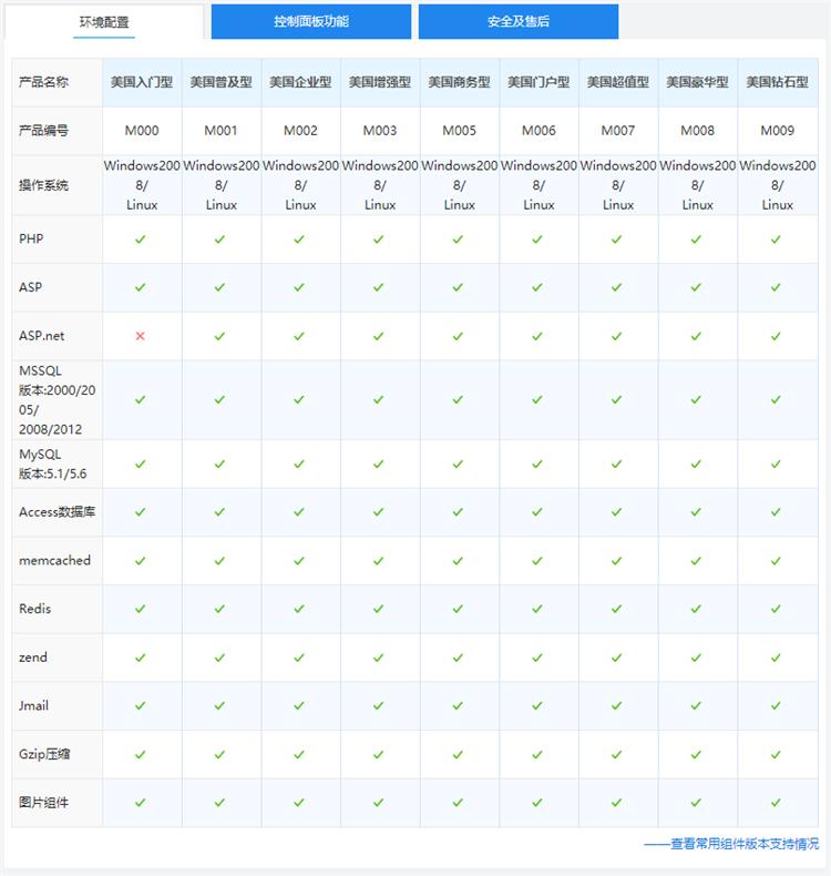 香港美国免备案独立IP虚拟主机独享版香港美国免备案独立IP虚拟主机独享版环境