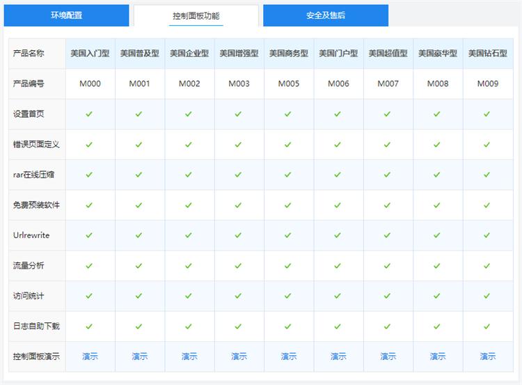 香港美国免备案独立IP虚拟主机独享版面板