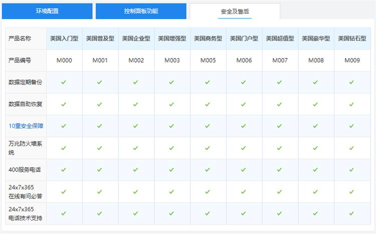 香港美国免备案独立IP虚拟主机独享版售后