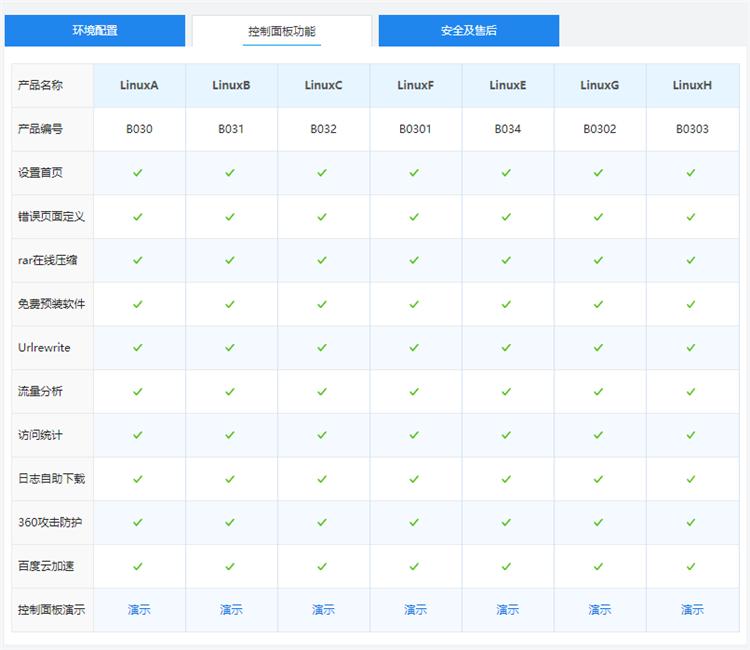 西部数码国内双线/BGP机房linux网站空间面板
