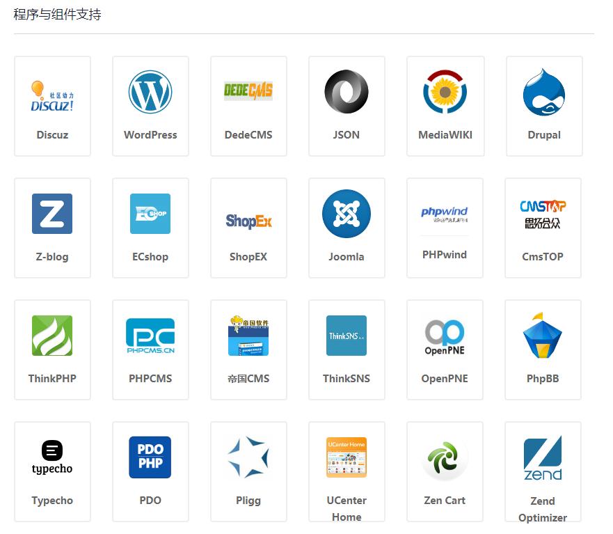 多网站空间独立IP虚拟主机支持的开源程序